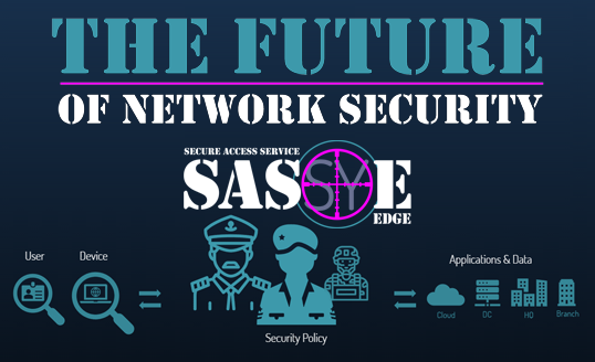 <h1>The Future of Network Security</h1>